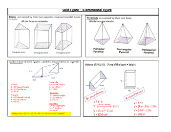Geometry Interactive Notes