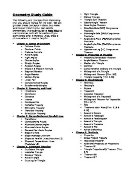 Geometry Study Guide Term List
