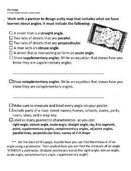 Geometry Map Checklist