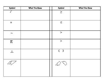 Geometry Symbol Sheet