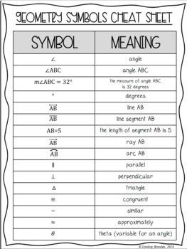 Geometry Symbols Cheat Sheet