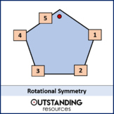 Symmetry 2 - Rotational Symmetry or Order of Rotation (+ w