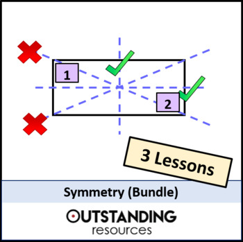 Geometry: Symmetry Bundle (lines, rotational) - 3 Lessons - perfect for KS3