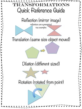 Geometry (Symmetry and Translations)
