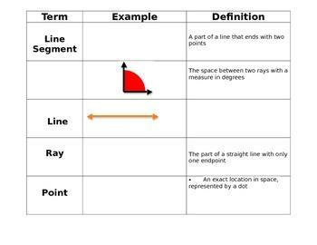 Geometry Term Sort