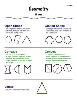 Geometry - Terminology, Shapes, Polygons