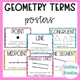 Geometry Terms Posters (Geometry Word Wall)