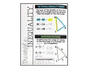 Geometry - The Triangle Inequality Foldable