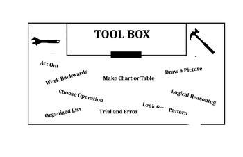 Mathematical Word Problem Tool Box