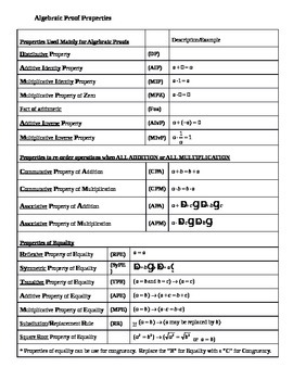 Geometry Theorems Definitions and Postulates