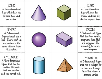 Geometry - Three Dimensional Figures