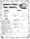 Geometry Topic Summaries