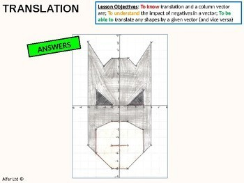 Geometry: Transformations 1 - Translation (+ excellent resources)