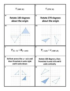 Geometry - Transformations Card Sort (Teacher Answer Key)