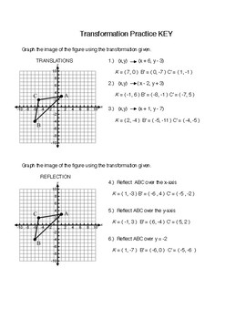 Geometry: Transformations Practice