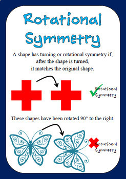 Geometry - Transformations - Unit plan, posters and  worksheets   Years 4-5