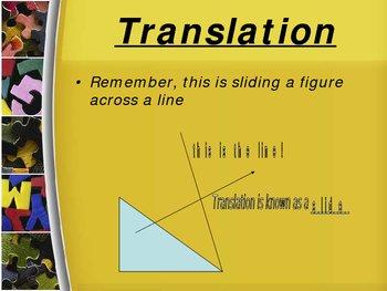 Geometry: Translations, Rotations, Reflections