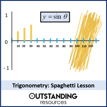 Trig graphing activity teaching resources teachers pay teachers geometry trigonometry 7 spaghetti lesson trig graphs introduction fandeluxe Images