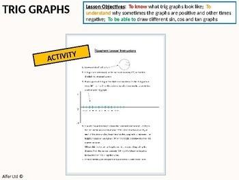 Geometry: Trigonometry 7 - Spaghetti Lesson (Trig Graphs Introduction)