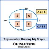 Geometry: Trigonometry 8 - Drawing basic Trig Graphs (+ Questions)