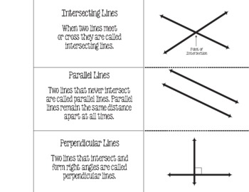 Geometry - Types of Lines
