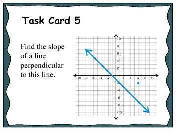 Geometry Unit 1 Task Cards Review - Midpoint Distance Slope Transformations