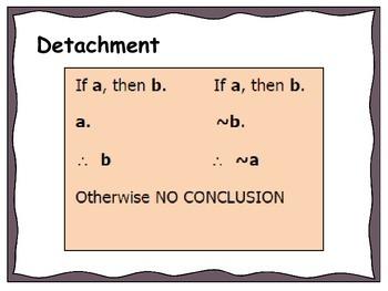 Geometry Unit 2 Word Wall - Logic Venn Diagrams Syllogism Detachment