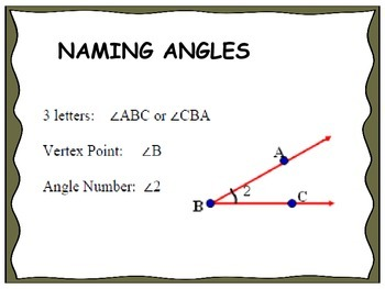 Geometry Unit 3 - Angles and Parallel Lines Word Wall