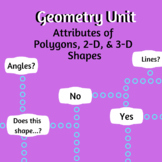Geometry Unit- Attributes of Polygons, 2-D, and 3-D Shapes