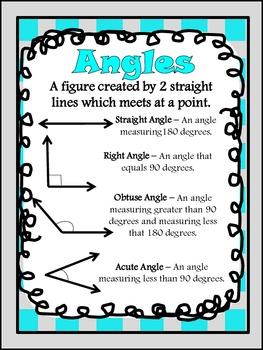 Geometry Unit ~~ Common Core Aligned!!!