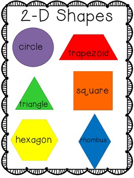 Geometry Unit (Common Core Aligned 2D, 3D, and pattern block shape activities)