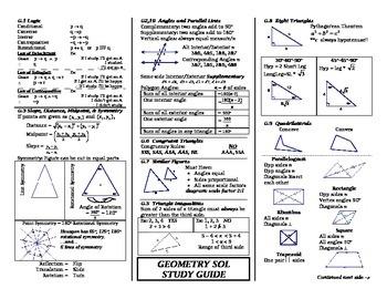 Geometry VA SOL 2009 Study Guide