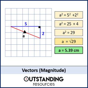 Geometry vectors 1 magnitude perfect for gcse and igcse by alfer geometry vectors 1 magnitude perfect for gcse and igcse ccuart Choice Image