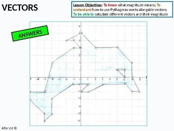 Geometry: Vectors 1 - Magnitude (perfect for GCSE and IGCSE)