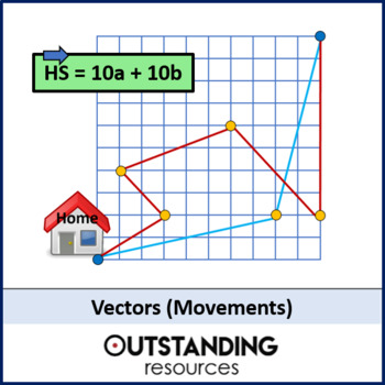 Geometry: Vectors 2 - Movement (perfect for GCSE and IGCSE) + worksheet