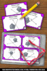 Vertical Angles, Geometry Task Cards, 7th Grade Math Revie