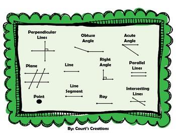 Geometry VocabPosters