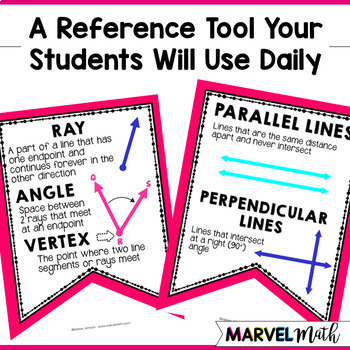 Geometry Vocabulary Bunting 4th Grade by Marvel Math
