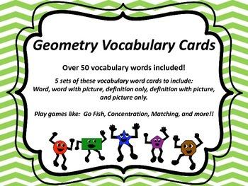 Geometry Vocabulary Cards- Grades 3-5