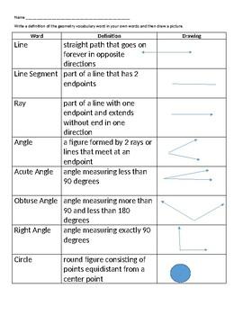 Geometry Vocabulary Chart