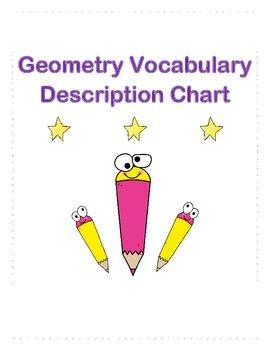 Geometry Vocabulary Description Charts