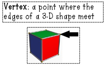 Geometry Vocabulary Poster Pieces or Slide Show