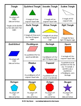 Geometry Vocabulary Reference Pages - 2nd/3rd Grade