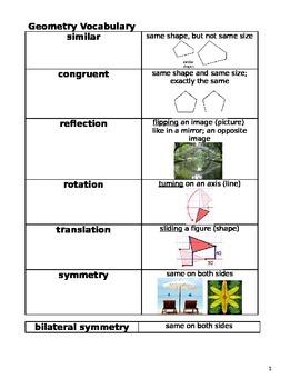 Geometry Vocabulary Resource