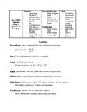 Geometry Vocabulary Sheet