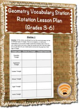 Geometry Vocabulary Station Rotation Lesson Plan (Grades 3-6)