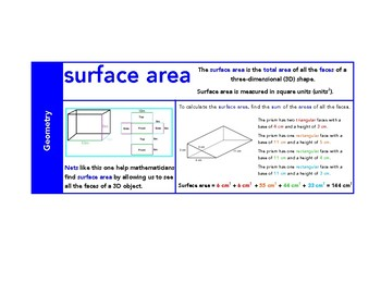 Geometry Vocabulary Words