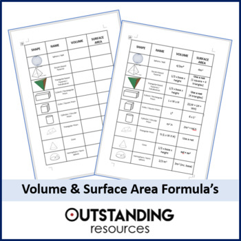 Geometry: Volume and Surface Area Formula Handout