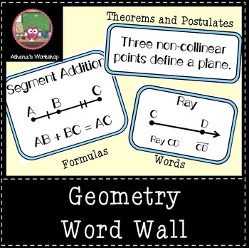 Geometry Word Wall - Going Beyond Words
