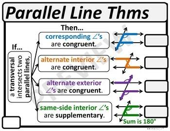 Geometry Word Wall - Theorems